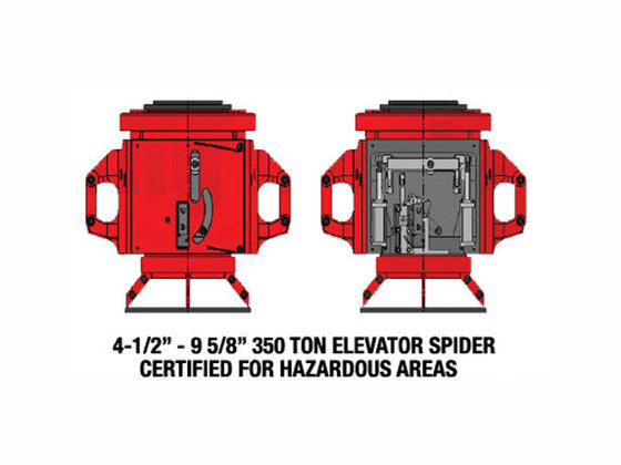 Pipe Handling Equipment - Elevators
