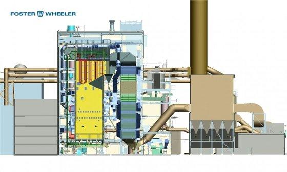 88 MW POWER PLANT INCLUDING