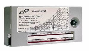 Cole Parmer 3312-20 Psychrometer in