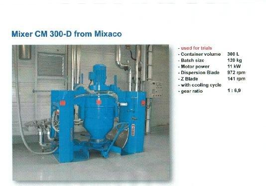 Mixaco Mischer CM 300 in