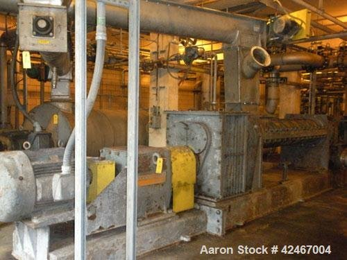 Used- Teledyne Readco Continuous Compounder