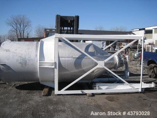 Used- Dynamic Air Blender System,
