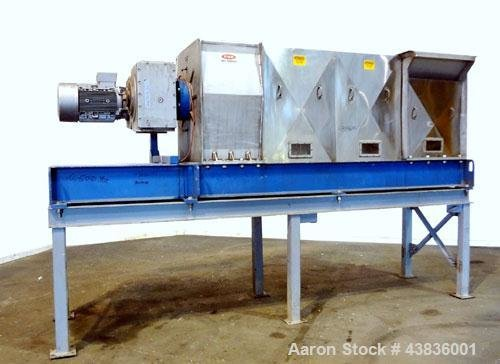 Used- Press Technology & Manufacturing