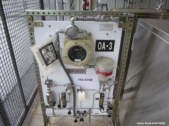 Used- Panometrics Oxygen Analyzer Sample