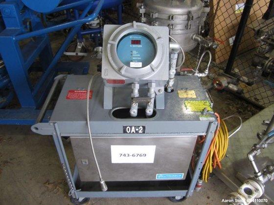 Used- Neutronics Company Inerting Control