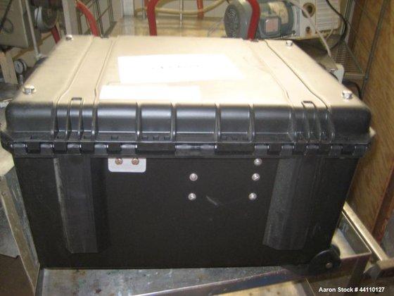 Used- Neutronics, portable, oxygen analyzer