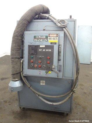 Used- Conair Franklin Hot Air