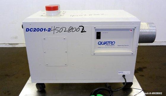 Used- Quatro Air Technologies Dust