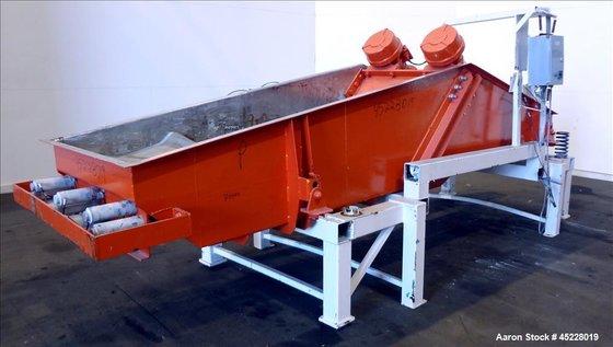 Used- IFE Vibratory Screener, Model