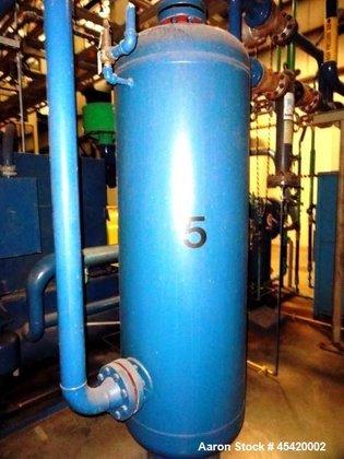 Used- Silvan Industries High Pressure