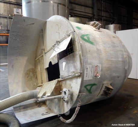 Used- Midwest Imperial Steel Fabricators