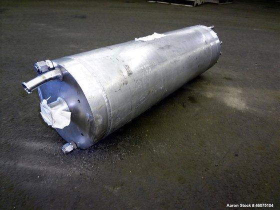 Used- Ionics Pressure Cartridge Filter,