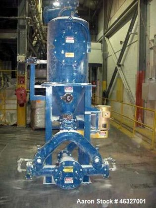 Used- CCE Technologies Jet Mill,