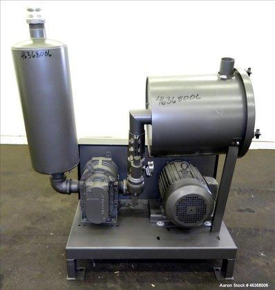 Used- Sutorbilt Medium Pressure Vacuum