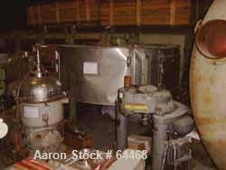 USED: Babcock tray dryer, type