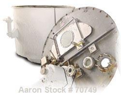 USED- Ketema/Tolhurst Perforated Basket Centrifuge,