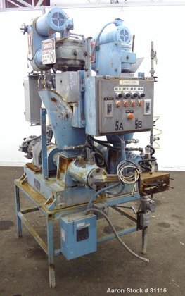 Used- Bonnot Extruding System Consisting