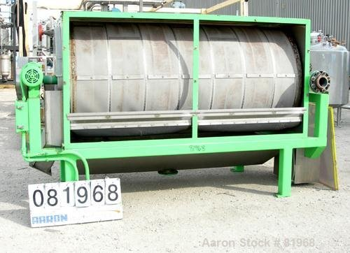 Used- Eimco Rotary Drum Concentrator,