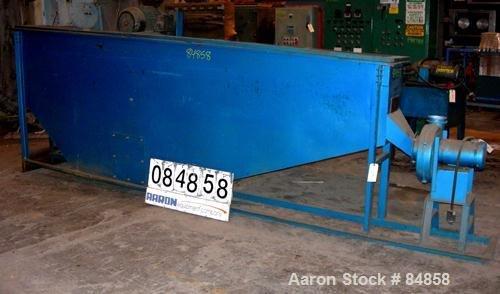 Used- M A Industries Pellet