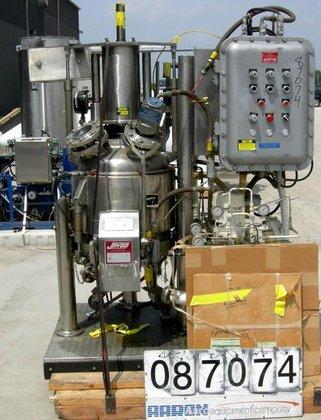 Used- Jaygo Agitated Pressure Filter