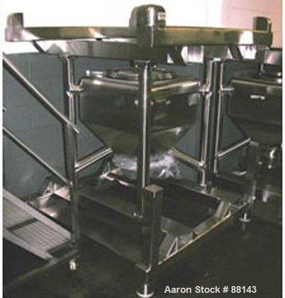 Used- Transtore Tote Bin, Model