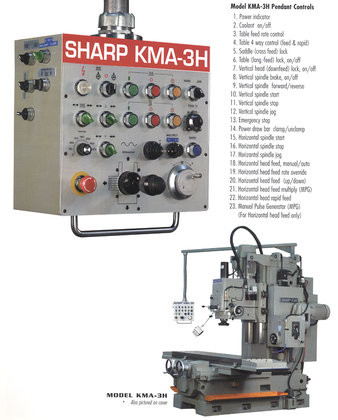 "86.6"" Table 20HP Spindle Sharp"