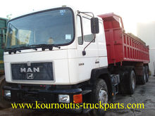 Used MAN 19372 with