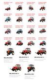 2017 MTZ vse modeli wheel tract