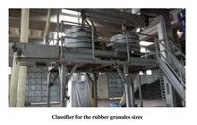 TIRE RECYLCING PLANT 1300 kg/h