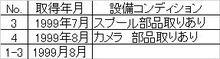 1999 Shinkawa ACB-35