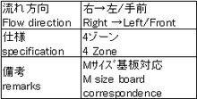 Eightec Tectron NIS-310-PSA