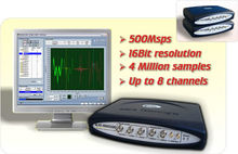 Active Technologies AT-AWG-500-