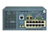Refurbished Cisco WS-C2955C-12