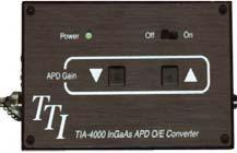 Terahertz Technologies TIA-4000