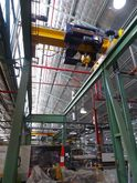 Overhead Gantry Crane, GM Crane