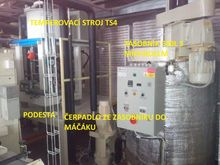 Chocolate Coating Line Nagema #