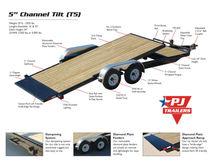 2016 PJ T5