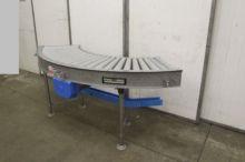 SKF 23040 CC / W33, manufacture
