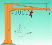 Used Wall Jib Cranes