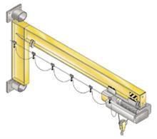 Jib crane with capacity of 500