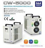 2015 S&A water-cooled Chiller C