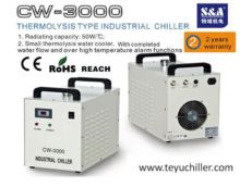 2016 S&A water-cooled cooler CW