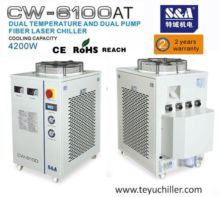 2016 S&A water-cooled chiller f