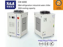 S&A water-cooled chillers for S