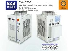 S&A water-cooled dual temperatu