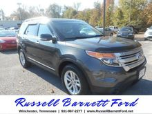 Used 2015 Ford Explo