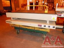 Used Southworth 2500