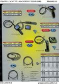 ENDOSCOPES PROMO