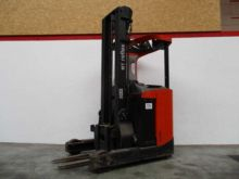 2008 BT RRE140