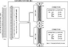 Keysight Agilent HP N2297A .5m